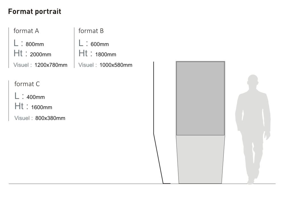 Le totem ICARE est proposé en trois tailles : le format A (longueur 800 millimètres, hauteur 2 000 millimètres pour un visuel de 1 200 par 780 millimètres), le format B (longueur 600 millimètres, hauteur 1 800 millimètres pour un visuel de 1 000 par 580 millimètres) et le format C (longueur 400 millimètres, hauteur 1 600 millimètres pour un visuel de 800 par 380 millimètres)