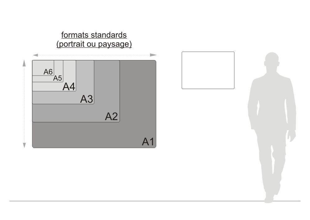 La plaque murale Icare est proposée en six formats standard, du format A6 au format A1