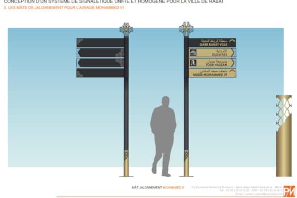 signalétique rabat polymobyl panneaux directionnels
